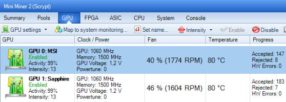 GPU monitoring